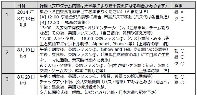 プログラム内容(予定)